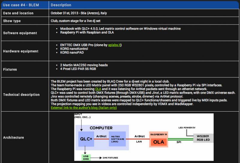Blem project tra gli use cases di QLC+ !